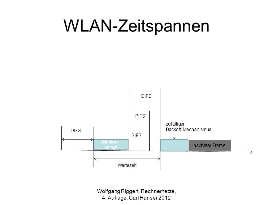 Medium belegt nächster Frame zufälliger Backoff-Mechanismus DIFS SIFS PIFS DIFS Wartezeit Wolfgang Riggert, Rechnernetze, 4. Auflage, Carl Hanser 2012