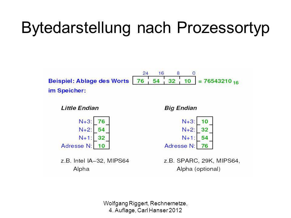 IP-Adressbeispiel 2 lokaler Router Internet Wolfgang Riggert, Rechnernetze, 4.