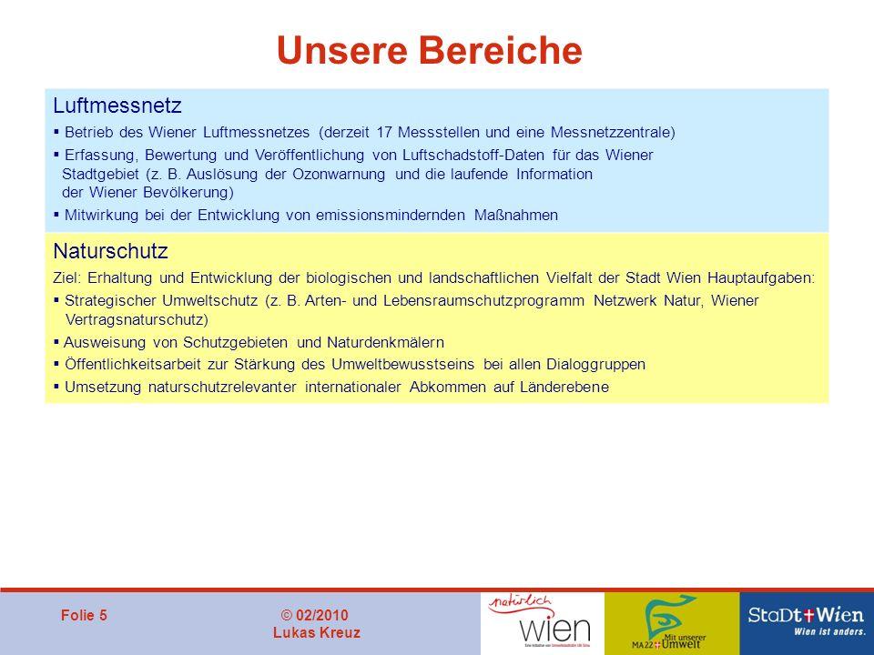 Folie 5© 02/2010 Lukas Kreuz Unsere Bereiche Luftmessnetz Betrieb des Wiener Luftmessnetzes (derzeit 17 Messstellen und eine Messnetzzentrale) Erfassu