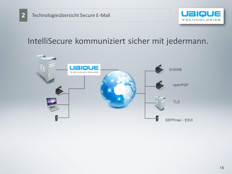 15 Technologieübersicht Secure E-Mail 2 IntelliSecure kommuniziert sicher mit jedermann. S/MIME openPGP TLS SEPPmail - ESW