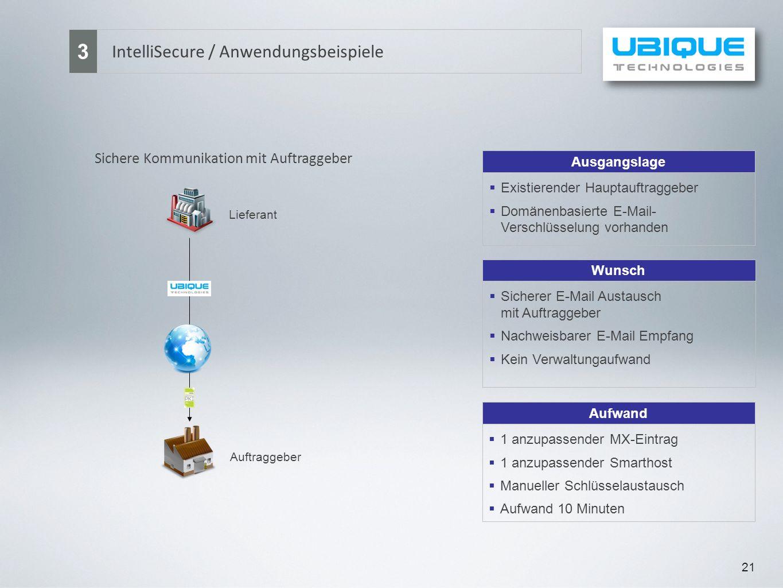 21 IntelliSecure / Anwendungsbeispiele 3 Sichere Kommunikation mit Auftraggeber Auftraggeber Lieferant Ausgangslage Existierender Hauptauftraggeber Do