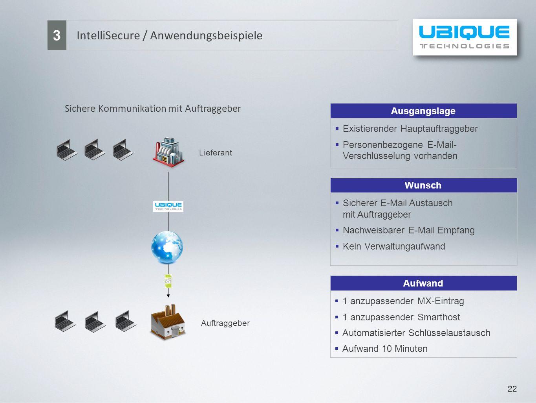 22 IntelliSecure / Anwendungsbeispiele 3 Sichere Kommunikation mit Auftraggeber Auftraggeber Lieferant Ausgangslage Existierender Hauptauftraggeber Pe