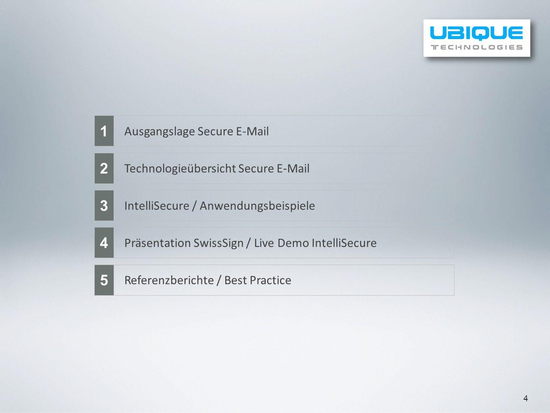 4 Ausgangslage Secure E-Mail Technologieübersicht Secure E-Mail IntelliSecure / Anwendungsbeispiele Präsentation SwissSign / Live Demo IntelliSecure R