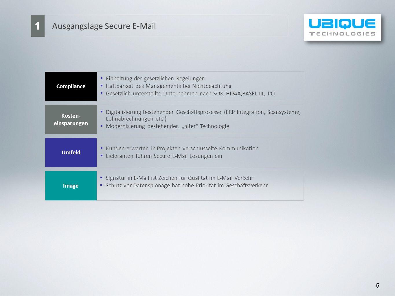 6 Technologieübersicht Secure E-Mail 2 Erwartungen an E-Mail Verschlüsselungs-Lösungen Höchste Sicherheit Einfachste Integration Hohe Benutzerfreundlichkeit Kompatibel mit anderen Technologien und Anbietern Revisionskonform Hohe Investitionssicherheit Kurze Einführungszeit