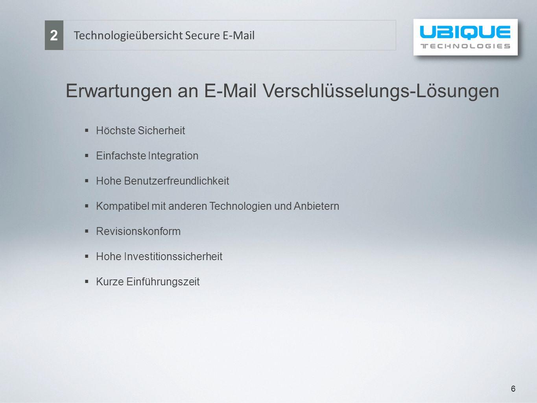 7 Technologieübersicht Secure E-Mail 2 Contra Ansatz 1: Generierung selbstextrahierender Dateien mit Passwortschutz Werden von den meisten Firewalls geblockt (ausführbare Dateien) Falls nicht geblockt: Ideal zum Verbreiten von Viren Brute-force Attacke auf Attachment möglich (nur Passwortschutz) Setzt bestimmtes Betriebssystem auf Empfängerseite voraus