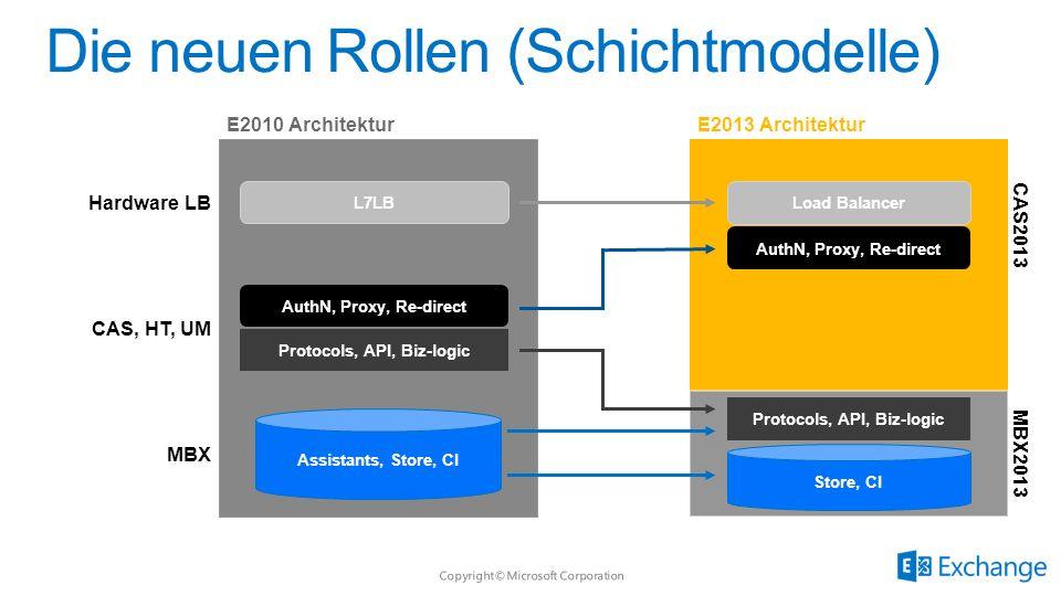 E2013 Architektur Hardware LB CAS, HT, UM MBX L7LB E2010 Architektur AuthN, Proxy, Re-direct Protocols, API, Biz-logic Assistants, Store, CI Load Bala