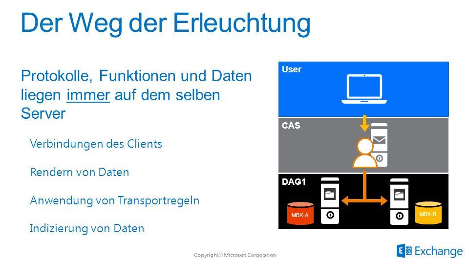 CAS Protokolle, Funktionen und Daten liegen immer auf dem selben Server Verbindungen des Clients Rendern von Daten Anwendung von Transportregeln Indiz