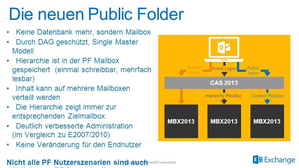 MBX2013 CAS 2013 MBX2013 Private logon Public logon Content MailboxHierarchy Mailbox Public Logon Keine Datenbank mehr, sondern Mailbox Durch DAG gesc