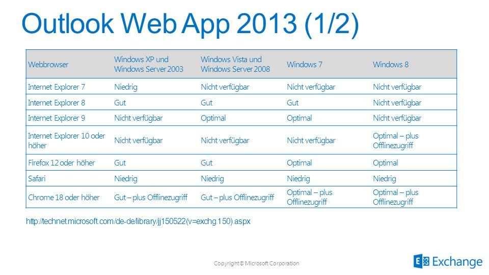 Copyright© Microsoft Corporation http://technet.microsoft.com/de-de/library/jj150522(v=exchg.150).aspx Webbrowser Windows XP und Windows Server 2003 W