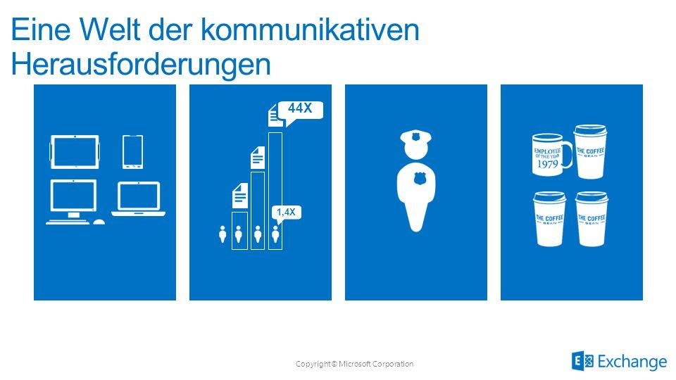 Copyright© Microsoft Corporation Arbeiten Sie produktiver – auf jedem Endgerät.