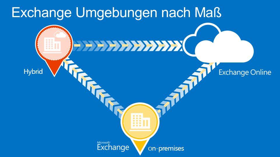 Hybrid Exchange Umgebungen nach Maß O n-premises