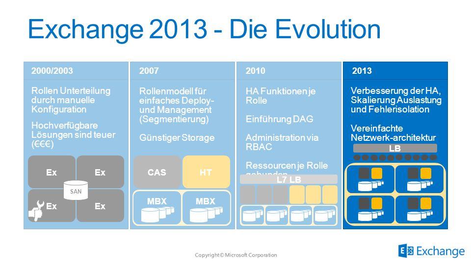 Rollenmodell für einfaches Deploy- und Management (Segmentierung) Günstiger Storage 2007 Verbesserung der HA, Skalierung Auslastung und Fehlerisolatio