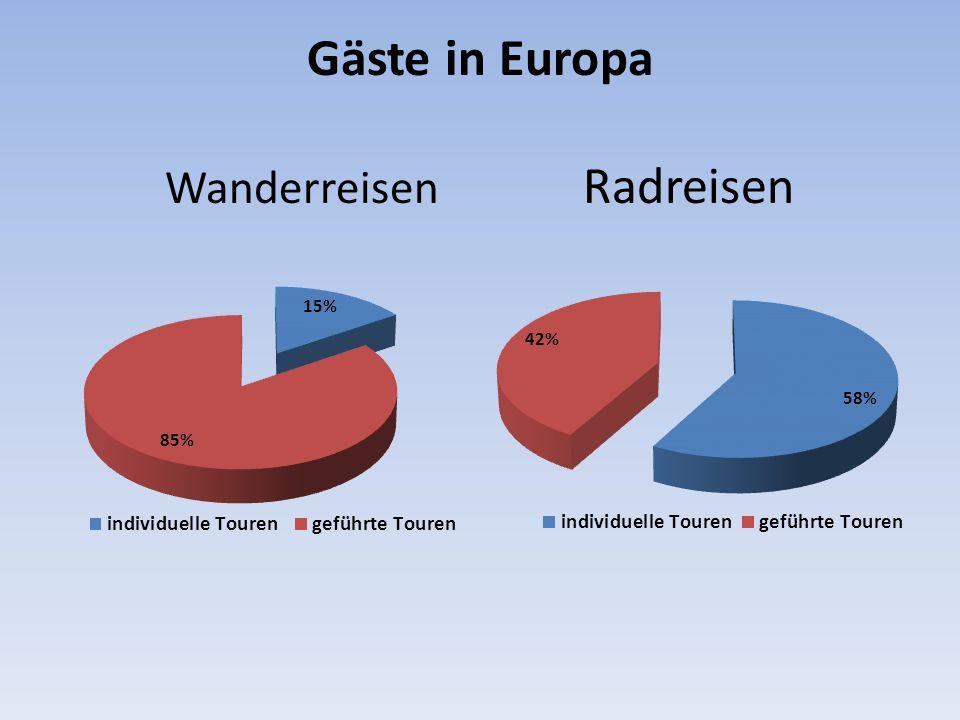 Gäste in Europa Wanderreisen Radreisen