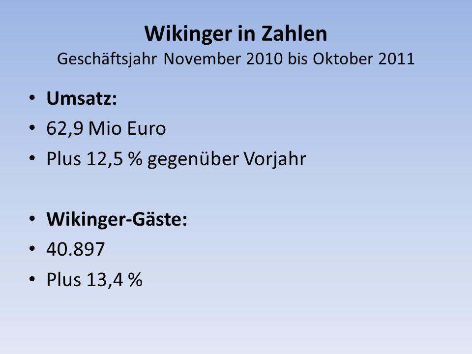Wikinger-Gäste für die Destinationen Fernreisen:2010/112009/10Diff.