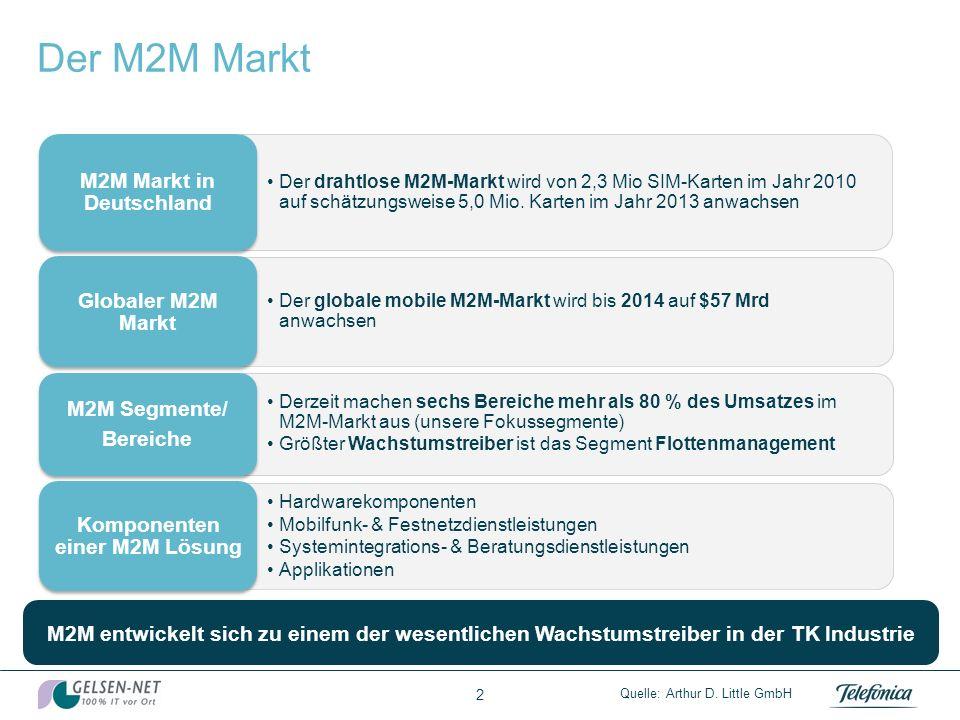M2M steht für den automatisierten Informationsaustausch zwischen Endgeräten wie Maschinen, Automaten, Fahrzeugen oder Containern untereinander oder mit einer zentralen Leitstelle.