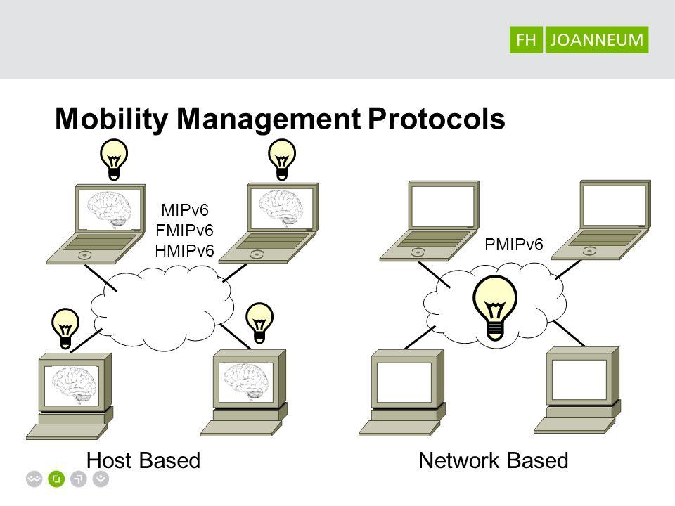 Mobility Management Protocols Network BasedHost Based MIPv6 FMIPv6 HMIPv6 PMIPv6