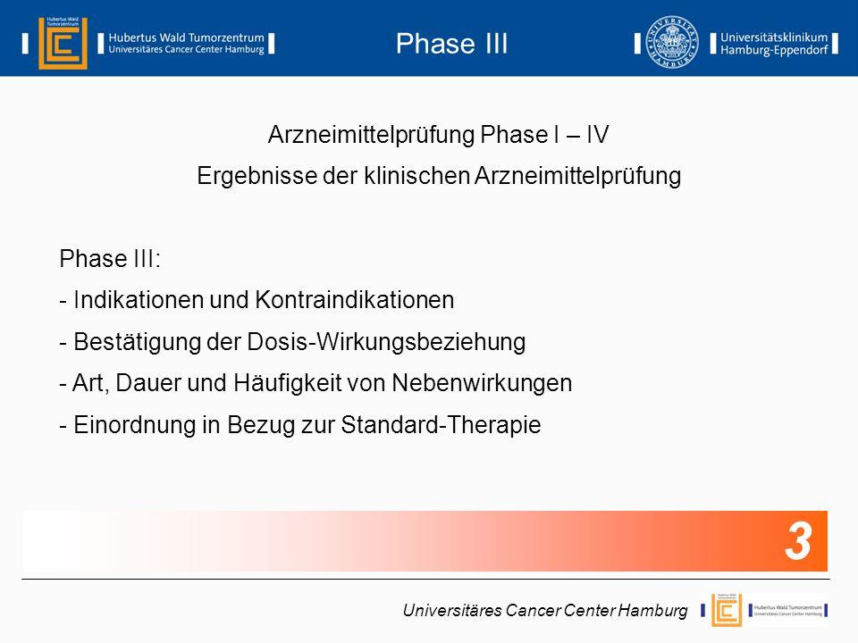 Arzneimittelprüfung Phase I – IV Ergebnisse der klinischen Arzneimittelprüfung Phase III: - Indikationen und Kontraindikationen - Bestätigung der Dosi