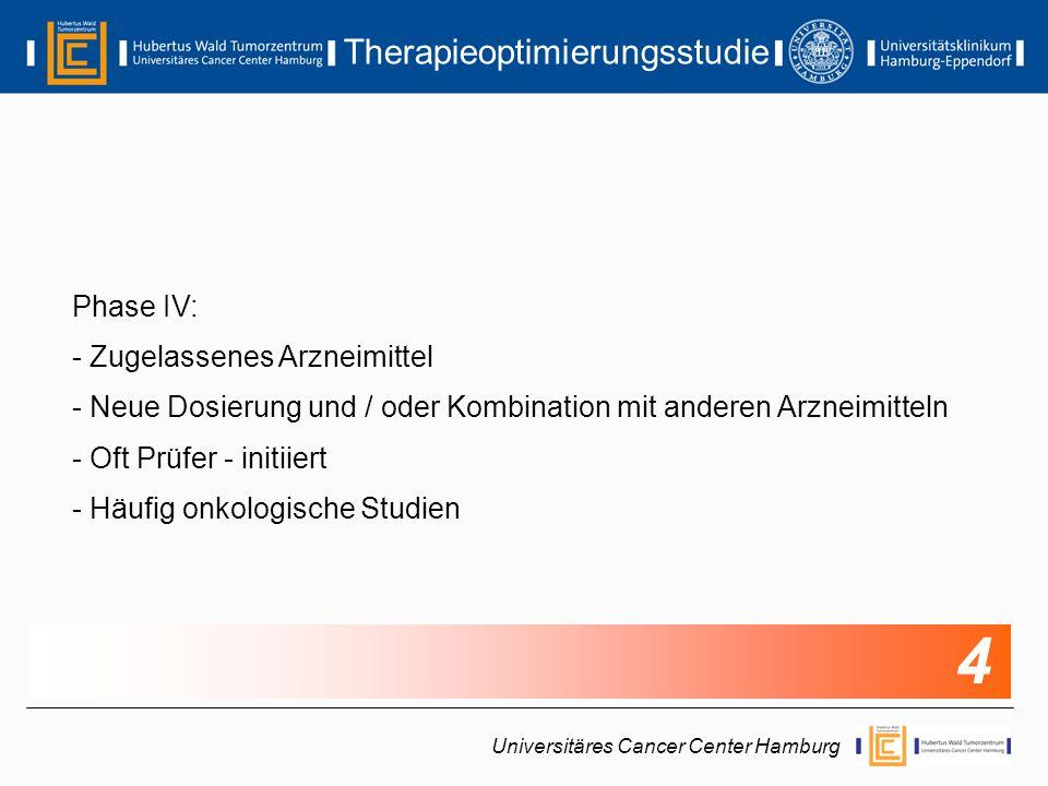 Phase IV: - Zugelassenes Arzneimittel - Neue Dosierung und / oder Kombination mit anderen Arzneimitteln - Oft Prüfer - initiiert - Häufig onkologische