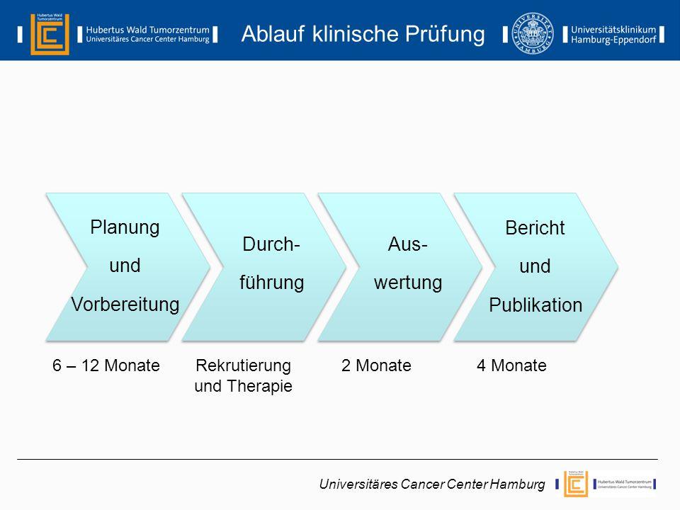 Planung und Vorbereitung Ablauf klinische Prüfung Universitäres Cancer Center Hamburg Durch- führung Aus- wertung Bericht und Publikation 6 – 12 Monat