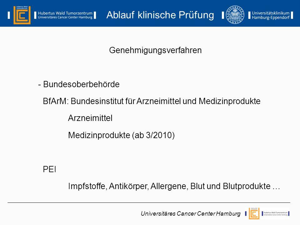 Genehmigungsverfahren - Bundesoberbehörde BfArM: Bundesinstitut für Arzneimittel und Medizinprodukte Arzneimittel Medizinprodukte (ab 3/2010) PEI Impf