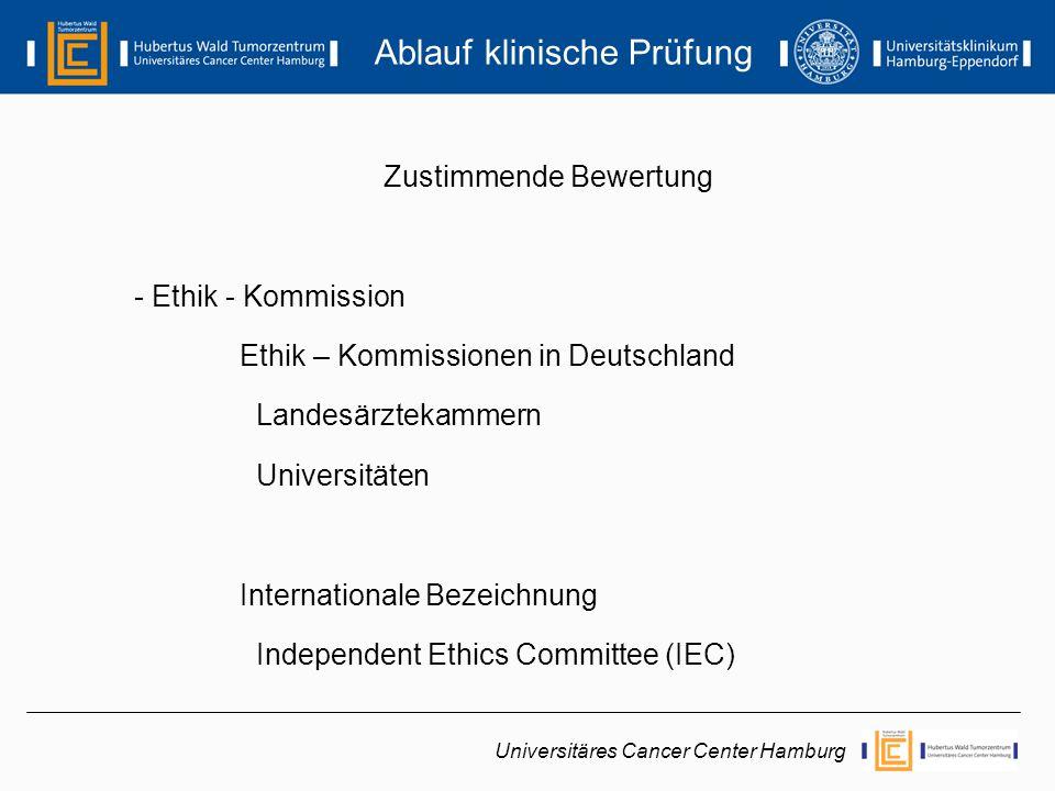 Zustimmende Bewertung - Ethik - Kommission Ethik – Kommissionen in Deutschland Landesärztekammern Universitäten Internationale Bezeichnung Independent