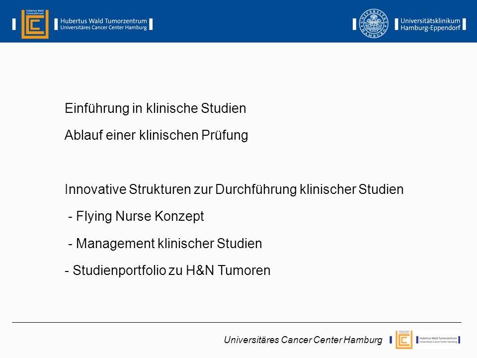 Planung und Vorbereitung Ablauf klinische Prüfung Universitäres Cancer Center Hamburg Durch- führung Aus- wertung Bericht und Publikation 6 – 12 Monate2 Monate4 MonateRekrutierung und Therapie