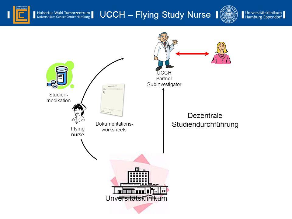 UCCH – Flying Study Nurse Unversitätsklinikum UCCH Partner Subinvestigator Dezentrale Studiendurchführung Flying nurse Studien- medikation Dokumentati