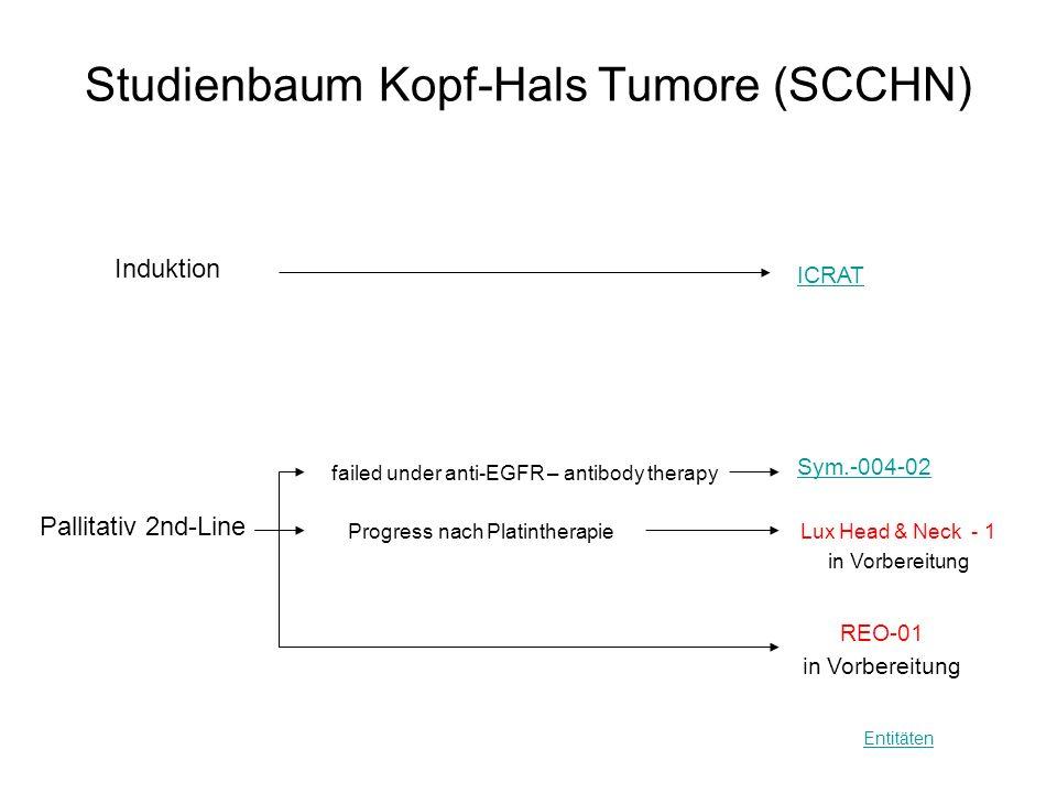 Studienbaum Kopf-Hals Tumore (SCCHN) Entitäten Induktion ICRAT Sym.-004-02 Pallitativ 2nd-Line REO-01 in Vorbereitung Lux Head & Neck - 1 in Vorbereit