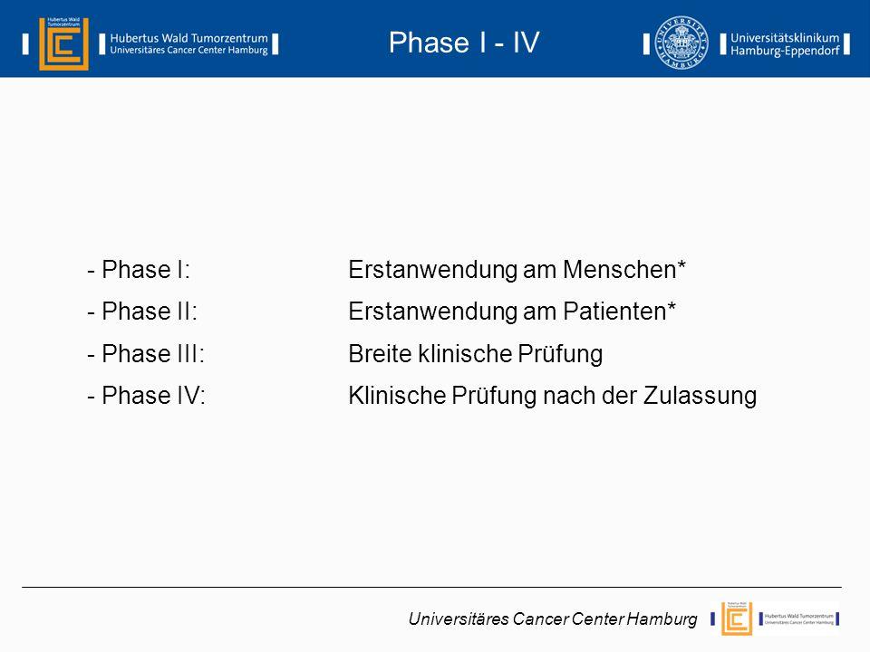 Arzneimittelprüfung Phase I – IV Ergebnisse der klinischen Arzneimittelprüfung Phase I: - Einschätzung der Verträglichkeit - Pharmakokinetik - Basisdaten zur Pharmakodynamik - Dosisfestlegung für Phase II - Entscheidung über die Fortsetzung des Projektes Phase I Universitäres Cancer Center Hamburg 1