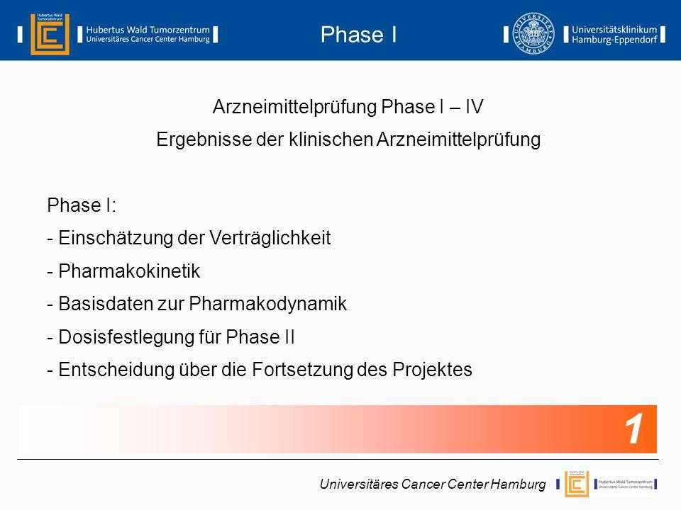 Arzneimittelprüfung Phase I – IV Ergebnisse der klinischen Arzneimittelprüfung Phase II: - Dosisbereich - Spezifische Pharmakokinetik - Verträglichkeitsabschätzung - Entscheidung über die Fortsetzung des Projektes Universitäres Cancer Center Hamburg Phase II 2