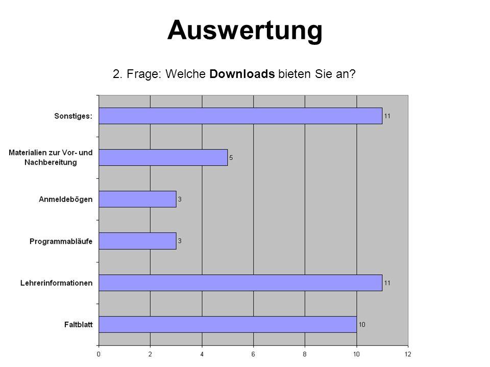 2. Frage: Welche Downloads bieten Sie an Auswertung