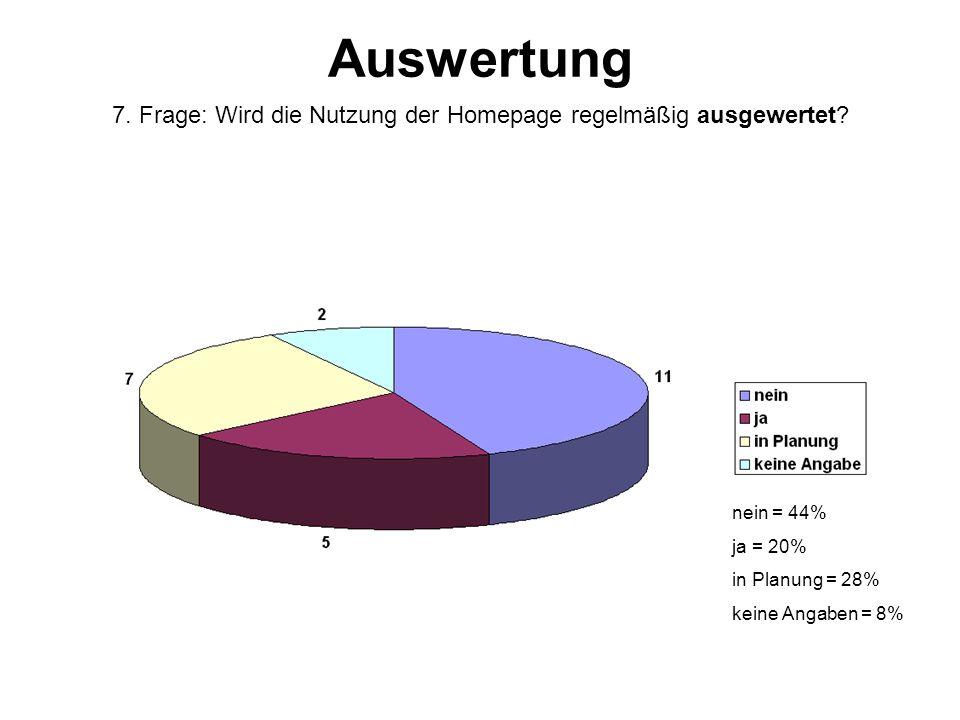 7. Frage: Wird die Nutzung der Homepage regelmäßig ausgewertet.