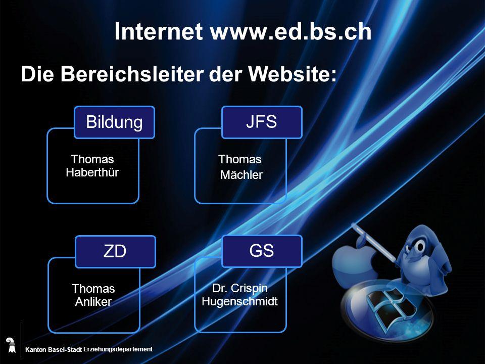 Kanton Basel-Stadt Internet www.ed.bs.ch Die Bereichsleiter der Website: Thomas Haberthür Bildung Thomas Mächler JFS Thomas Anliker ZD Dr.