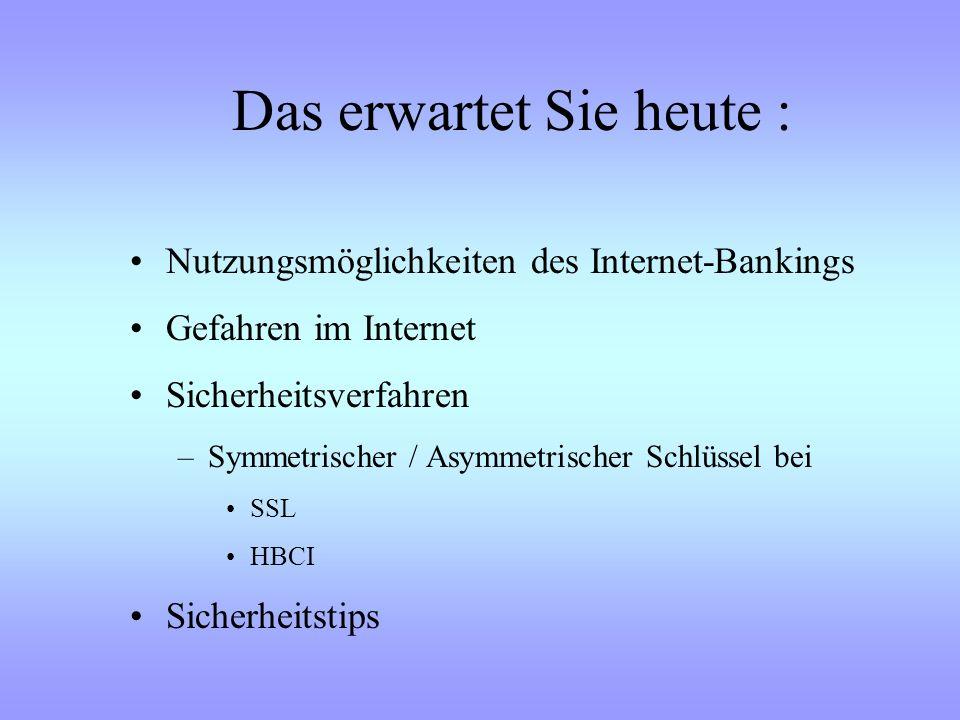 Sicherheit beim Internet-Banking Eine Präsentation von:Stefan Czinzoll, Katja Jungmichel, Simon Rulofs und Lena Siegers BANK Wie sicher sind Bankgesch
