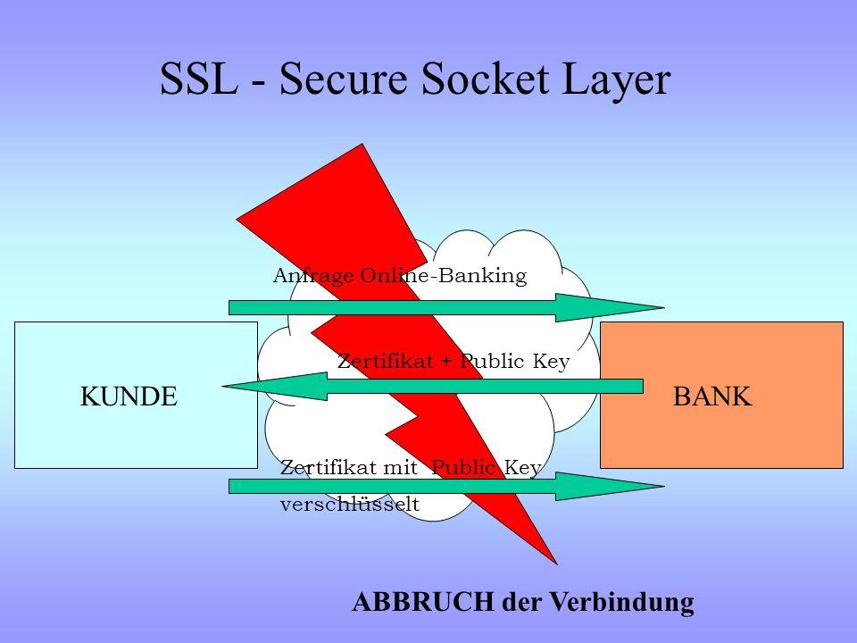 SSL - Secure Socket Layer PIN / TAN Verfahren KUNDE BANK Von Netscape entwickeltes abhörsichere Verbindung Kombination von Asymmetrischer / Symmetrisc