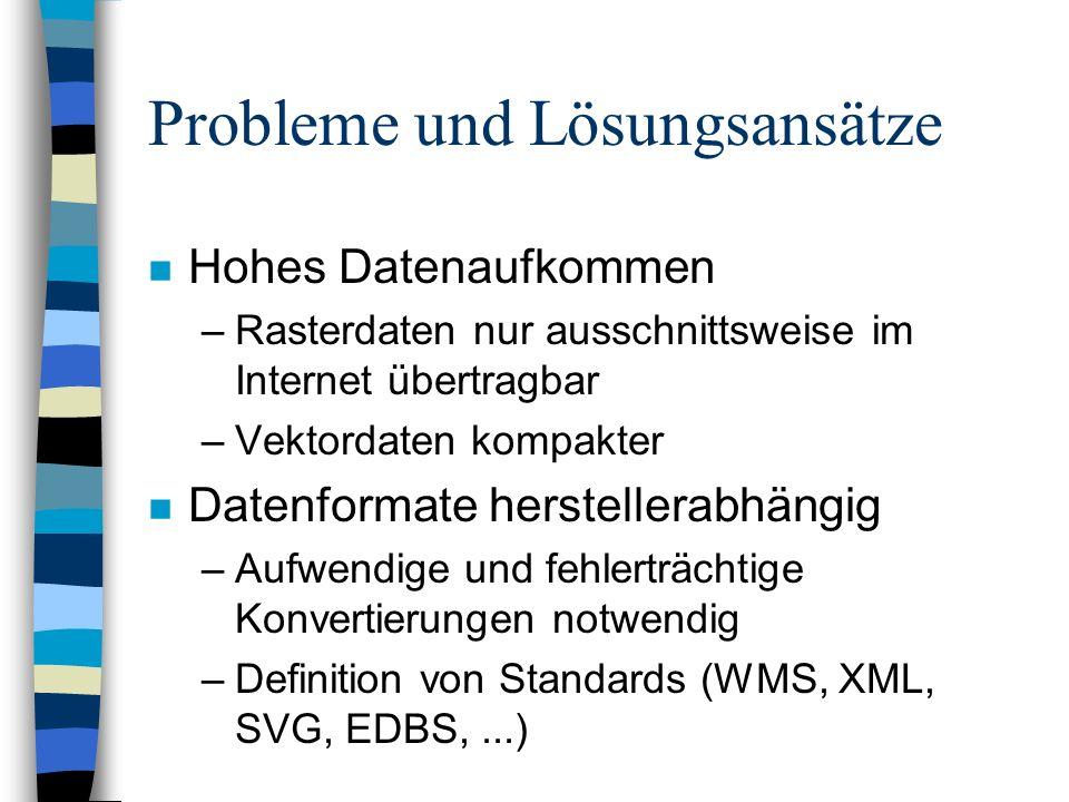 Fazit n Standards noch wenig verbreitet n Noch starke Entwicklung (also ständige Anpassungen notwendig) n Hoffnungen ruhen auf –Geoportalen –XML,...