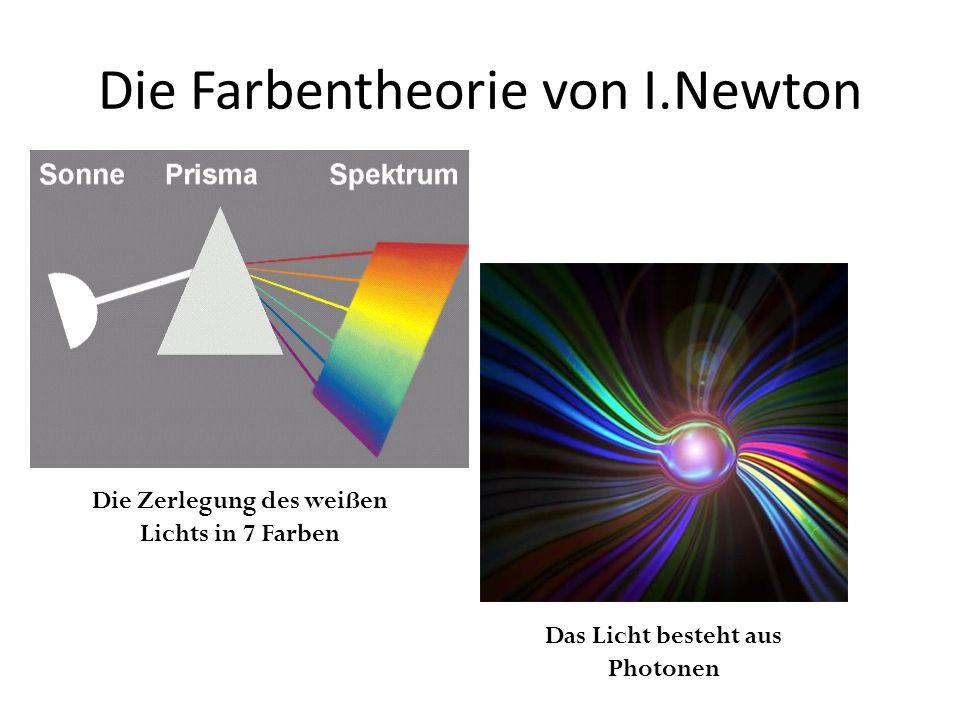 Die Farbentheorie von I.Newton Die Zerlegung des weißen Lichts in 7 Farben Das Licht besteht aus Photonen