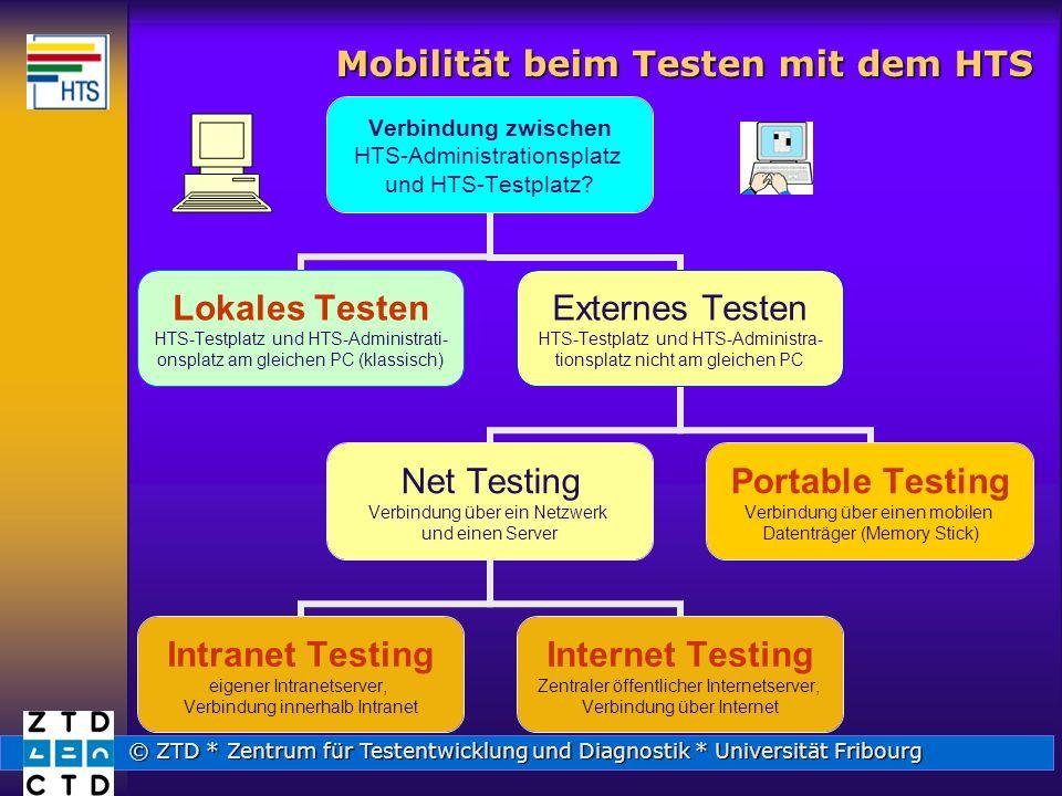 © ZTD * Zentrum für Testentwicklung und Diagnostik * Universität Fribourg Mobilität beim Testen mit dem HTS