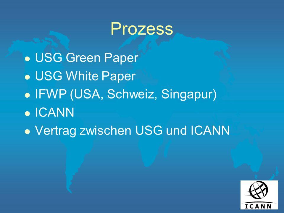 Prozess l USG Green Paper l USG White Paper l IFWP (USA, Schweiz, Singapur) l ICANN l Vertrag zwischen USG und ICANN