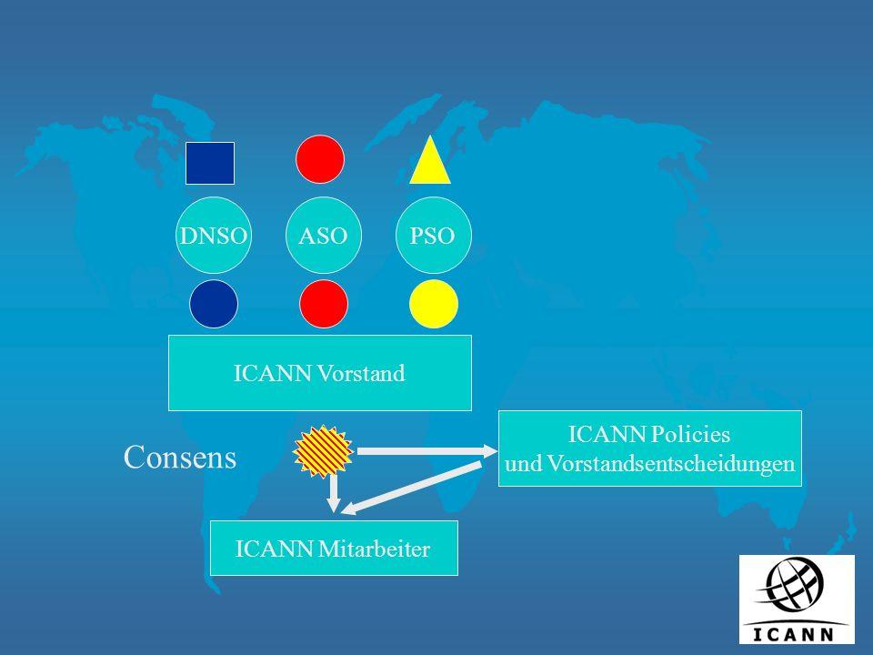 DNSOASOPSO ICANN Vorstand ICANN Mitarbeiter ICANN Policies und Vorstandsentscheidungen Consens