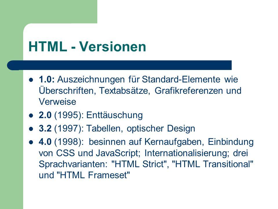 HTML - Versionen 1.0: Auszeichnungen für Standard-Elemente wie Überschriften, Textabsätze, Grafikreferenzen und Verweise 2.0 (1995): Enttäuschung 3.2