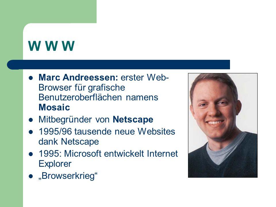 W W W Marc Andreessen: erster Web- Browser für grafische Benutzeroberflächen namens Mosaic Mitbegründer von Netscape 1995/96 tausende neue Websites da