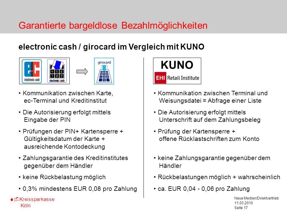 S-Kreissparkasse Köln 11.03.2010 Neue Medien/Direktvertrieb Seite 17 Garantierte bargeldlose Bezahlmöglichkeiten KUNO Kommunikation zwischen Karte, ec