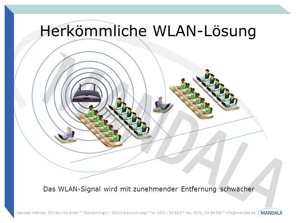 Herkömmliche WLAN-Lösung Mandala Internet, EDV-Service GmbH * Wendenring 1 * 38114 Braunschweig * Tel. 0531 / 34 89 0 * Fax. 0531 / 34 89 500 * info@m