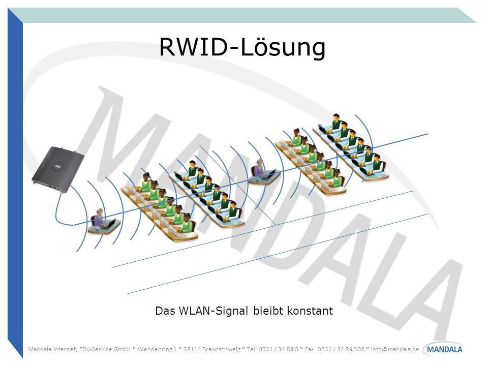 RWID-Lösung Mandala Internet, EDV-Service GmbH * Wendenring 1 * 38114 Braunschweig * Tel. 0531 / 34 89 0 * Fax. 0531 / 34 89 500 * info@mandala.de