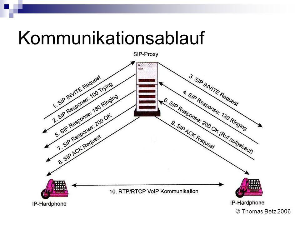 Kommunikationsablauf © Thomas Betz 2006