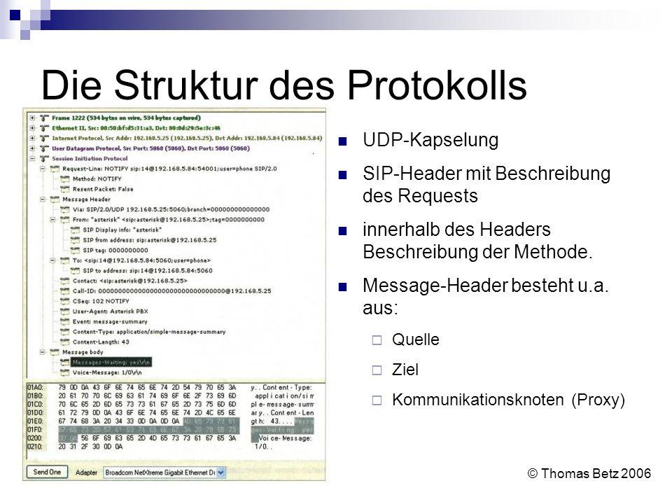 Die Struktur des Protokolls UDP-Kapselung SIP-Header mit Beschreibung des Requests innerhalb des Headers Beschreibung der Methode. Message-Header best