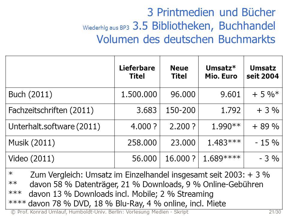 © Prof. Konrad Umlauf, Humboldt-Univ. Berlin: Vorlesung Medien - Skript 21/30 3 Printmedien und Bücher Wiederhlg aus BP3 3.5 Bibliotheken, Buchhandel