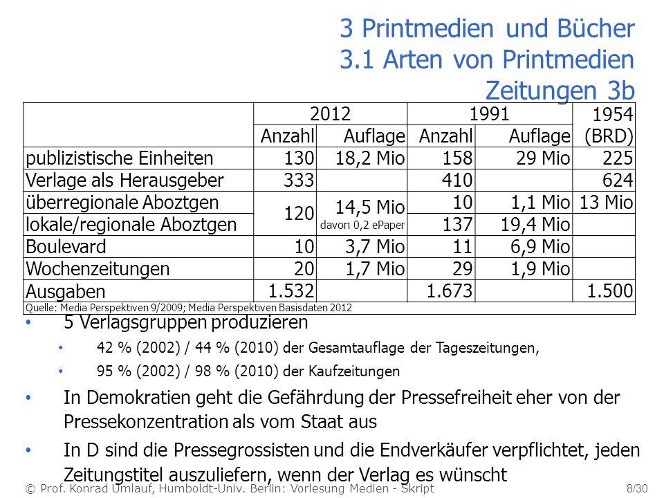© Prof. Konrad Umlauf, Humboldt-Univ. Berlin: Vorlesung Medien - Skript 8/30 3 Printmedien und Bücher 3.1 Arten von Printmedien Zeitungen 3b 5 Verlags