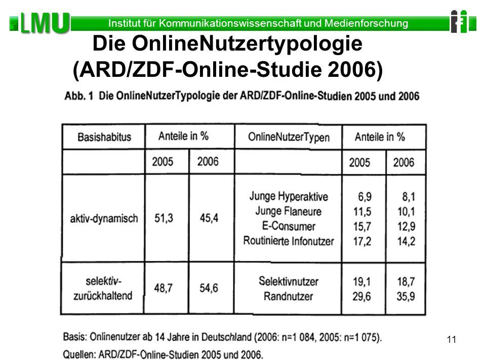 Institut für Kommunikationswissenschaft und Medienforschung 11 Die OnlineNutzertypologie (ARD/ZDF-Online-Studie 2006)